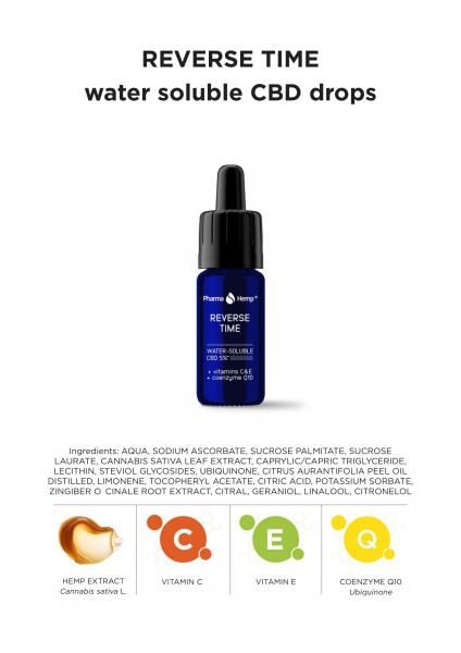 Pharma Hemp Reverse Time' Picături solubile în apă 5% CBD Full Spectrum [4]