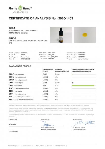 Pharma Hemp Reverse Time' Picături solubile în apă 5% CBD Full Spectrum [5]