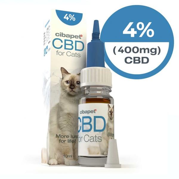 Cibapet 4% ulei CBD pentru pisici [0]