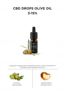 Pharma Hemp Ulei CBD - ulei de măsline 15% Full Spectrum [1]