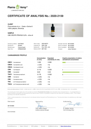 Pharma Hemp CBD Premium Drops - 6.6% Full Spectrum [1]