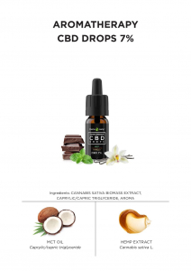 Pharma Hemp - CBD Ulei 'Aromatherapy' Vanilie și Scorțișoară - 7% Full Spectrum [2]
