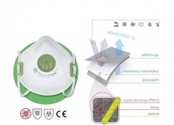 Masca de protectie Oxilyne cu filtru protectie FFP3 [1]