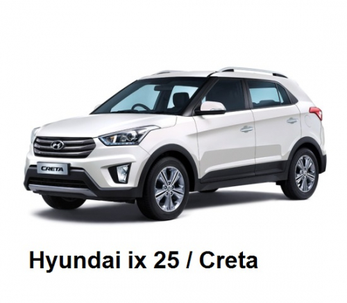 Navigatie Hyundai ix 25 Creta