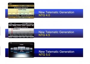 "Navigatie Mercedes E Class W212 ( 2012 - 2014) ,  Android , NTG 4.5 , 4GB RAM + 64 GB ROM , Slot Sim 4G LTE , Display 10.25 "" rez 1920*720 , Procesor Octa Core , Internet , Aplicatii , Waze , Wi Fi ,6"
