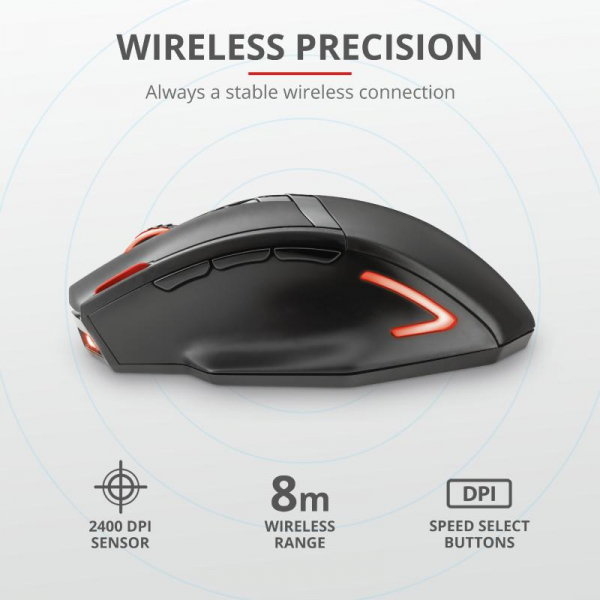 Trust GXT 130 Ranoo Wireless Gaming Mous 4