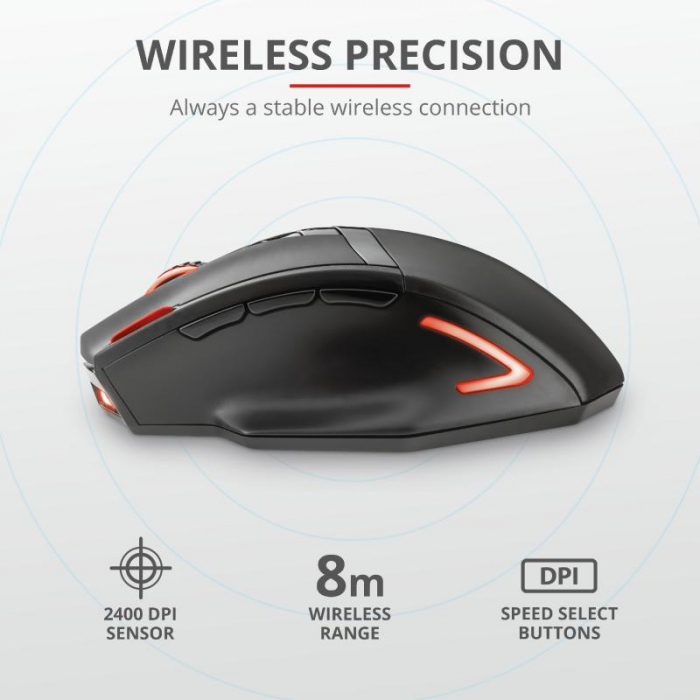 Trust GXT 130 Ranoo Wireless Gaming Mous [4]