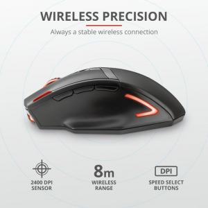 Trust GXT 130 Ranoo Wireless Gaming Mous4