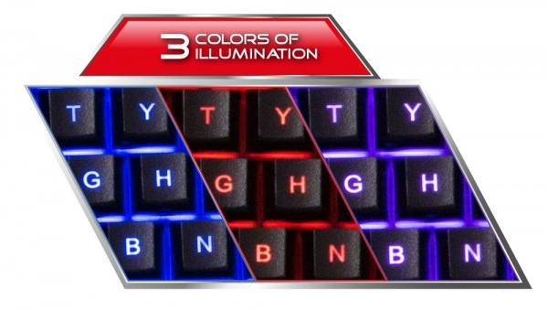 Set  Tastatura si mouse 6D dedicate pentru gaming operatiuni anti-ghosting si pooling rate, iluminare in trei culori, protectie la interferente electromagnetice, inscrisuri rezistente conexiune USB 1