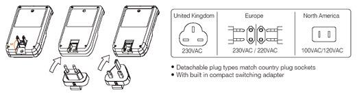 Incarcator baterii cu adaptor  European,  USA si UK  Englezesc, 4 acumulatori inclusi AA 2500 mAh,  incarca 4 acumulatori AA sau AAA, 1