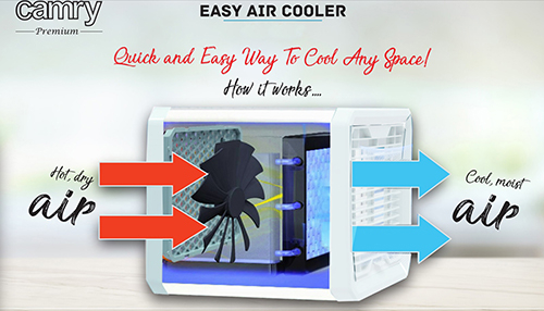 Racitor aer 3 in 1 cu racire, purificare si umidificare, lumina LED 7 culori, silentios, alimentare USB [9]