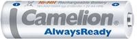 Acumulatori  R06, 2300 mAh, blister de 4 buc , Always Ready, Gata Incarcati Brand Camelion  fara efect de memorie la incarcare 1