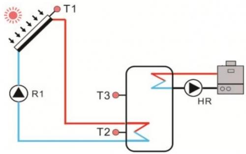 Schema montaj controler pentru panouri solare cu boiler si centrala termica