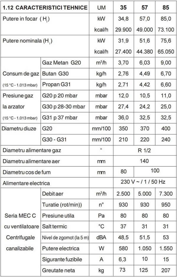 Specificatii tehnice aeroterma pentru tubulatura Accoroni MEC C