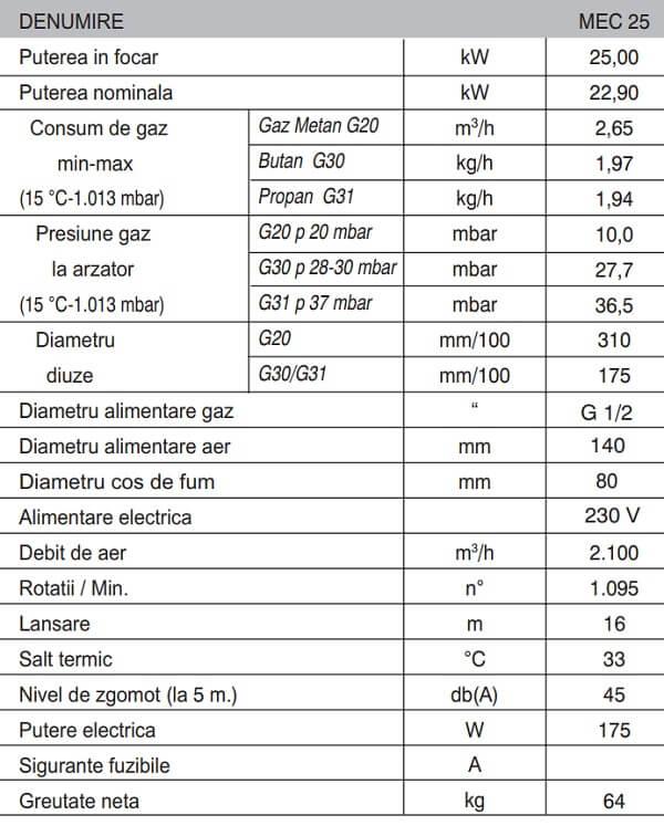 Specificatii tehnice Accorini MEC 25