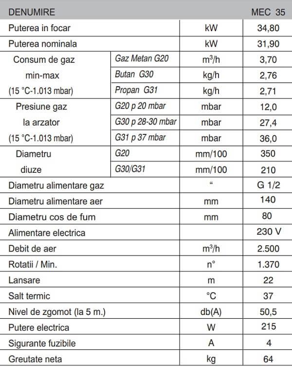 Specificatii tehnice aeroterma pe gaz Accoroni MEC 35 kW
