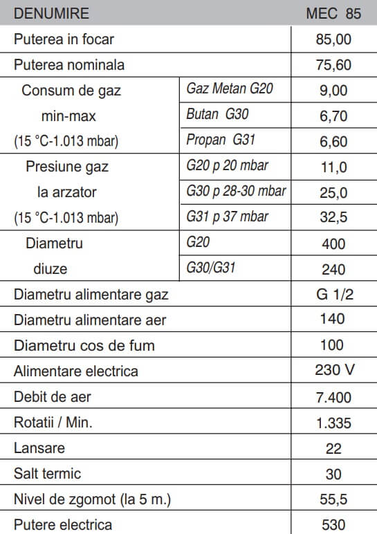 Specificatii tehnice aeroterma cu gaz Accoroni MEC 85