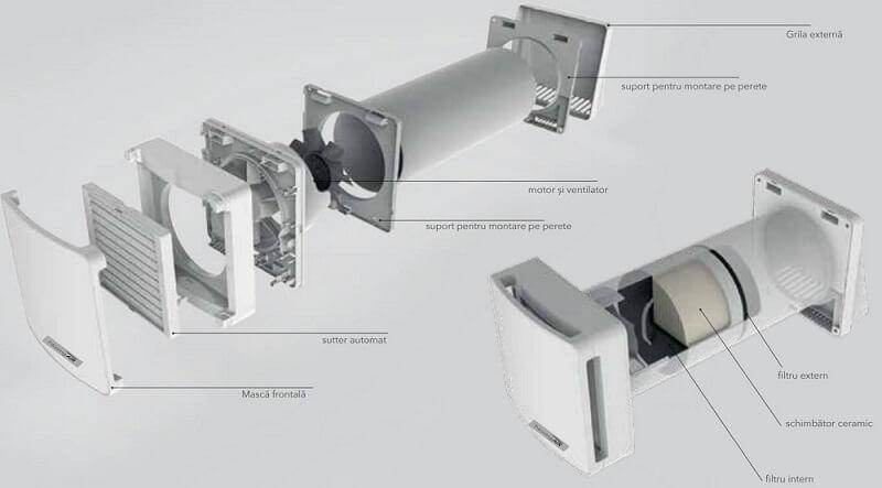 Specificatii ventilator cu recuperare de caldura NovingAIR