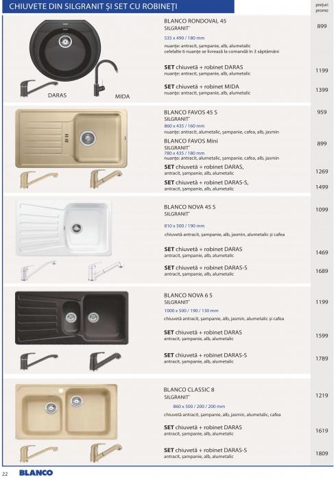 Catalog Blanco 2019, electrocasnice incorporabile 21
