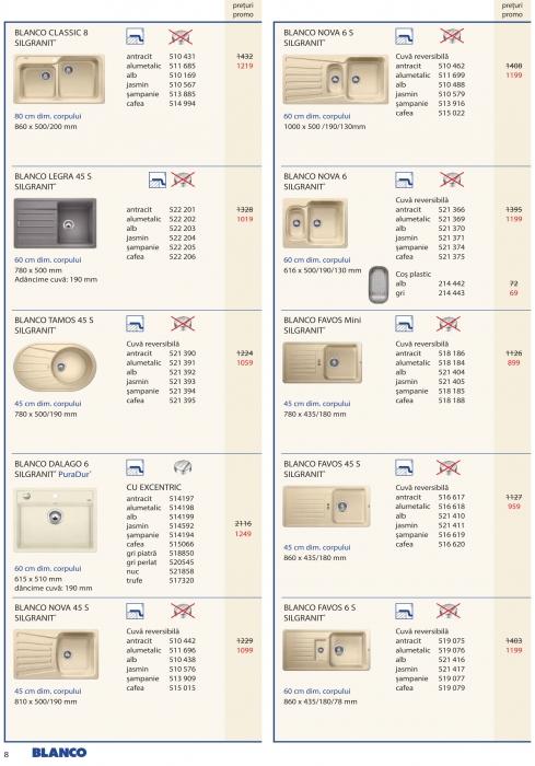 Catalog Blanco 2019, electrocasnice incorporabile 7