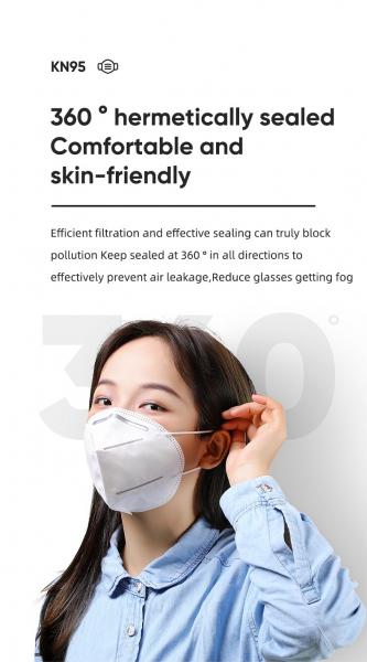 Masca protectie fata, cu 4 straturi ffp2, KN95 9
