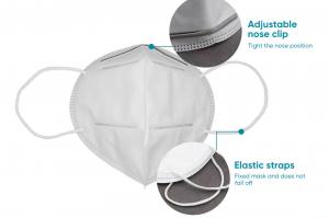 Masca protectie fata, cu 4 straturi ffp2, KN95, 5buc/set2