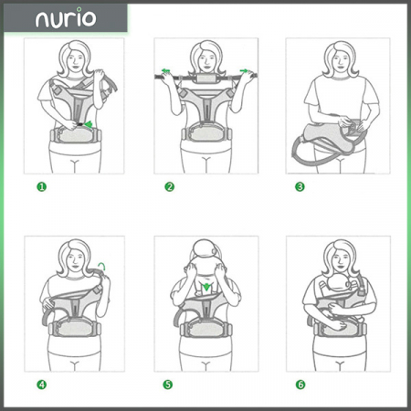 Port bebe ergonomic cu scaunel,albastru [2]