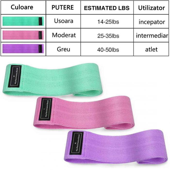 Set 3 benzi elastice cu 3 nivele de rezistenta pentru exercitii de fitness [1]