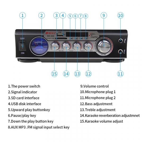 Statie audio pentru Karaoke MA-006 cu adaptor SD card si USB 1