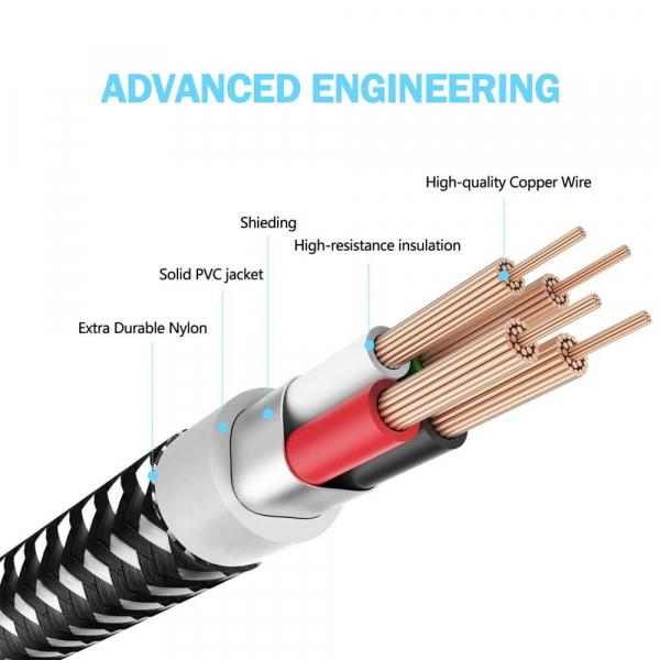 Cablu lightning 2.4A 2m [2]