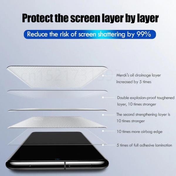 Folie sticla curbata UV Samsung Note 10 Plus [5]