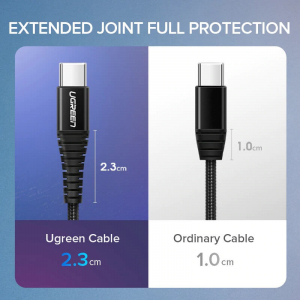 Cablu Type-C 3A Quick Charge [5]