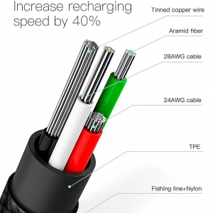 Cablu Type-C  2.1A [6]