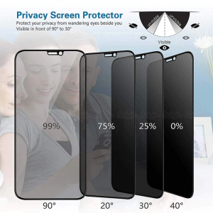 Folie Privacy iPhone 11 sau iPhone Xr [7]