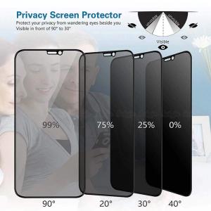Folie Privacy iPhone 11 sau iPhone Xr [1]