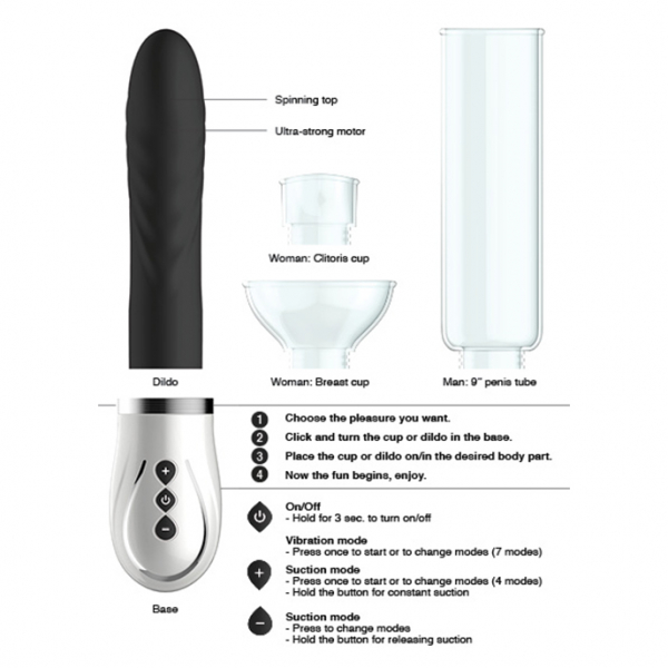 Twister - 4 in 1 Rechargeable Couples Pump Kit - Black 3