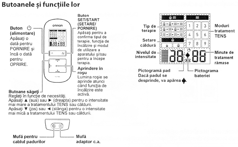 Electrostimulator-muscular-Omron-HeatTens-TENS-programe