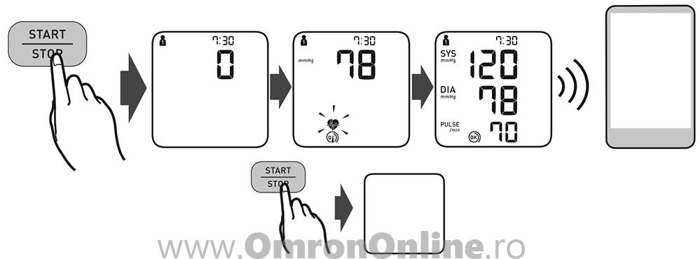 Tensiometru-brat-OMRON-M2-basic-efectuarea-unei-masuratori
