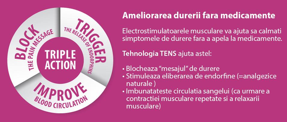 avantaje-electrostimulatoare-musculare-omron