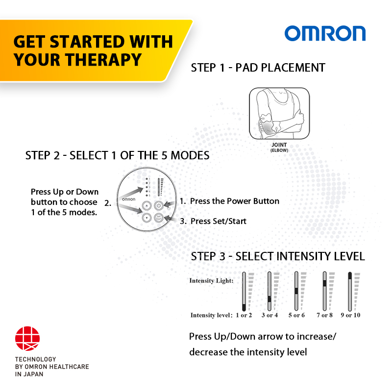 electrostimulator-muscular-Omron-pocketTens-functii