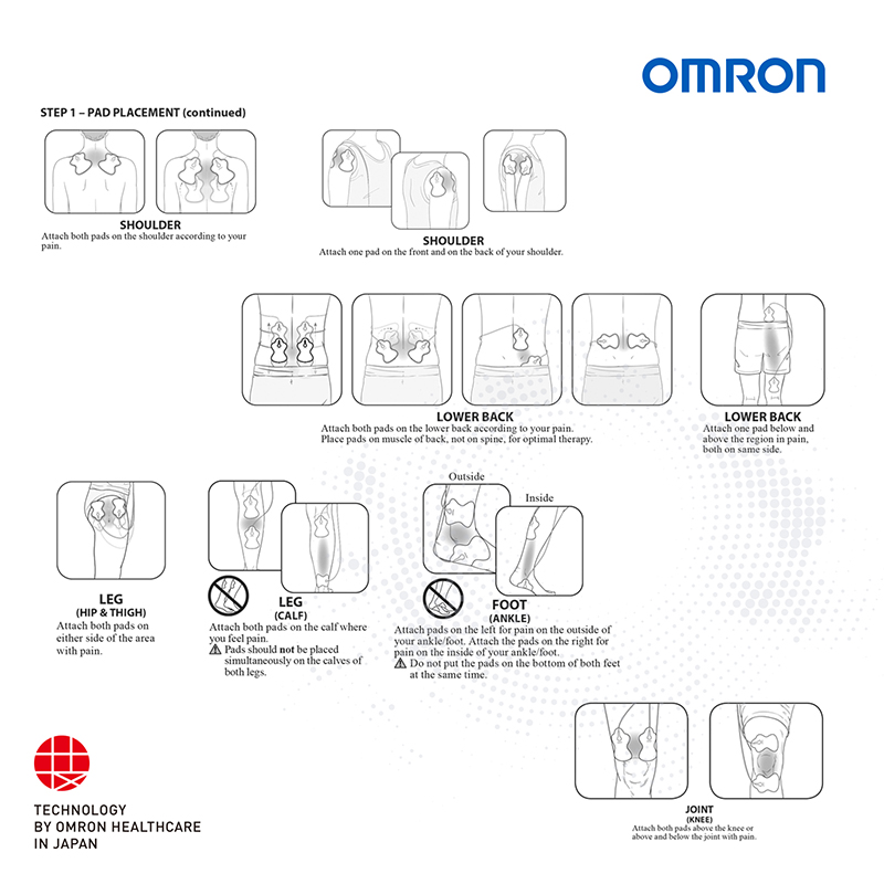 electrostimulator-muscular-Omron-pocketTens-moduri-masaj