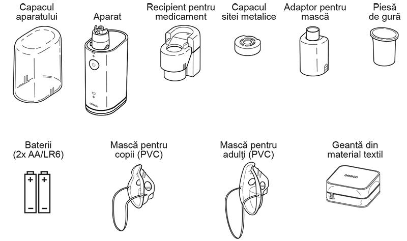 aparat-aerosoli-portabil-OMRON-U100-tehnologie-MESH-continut