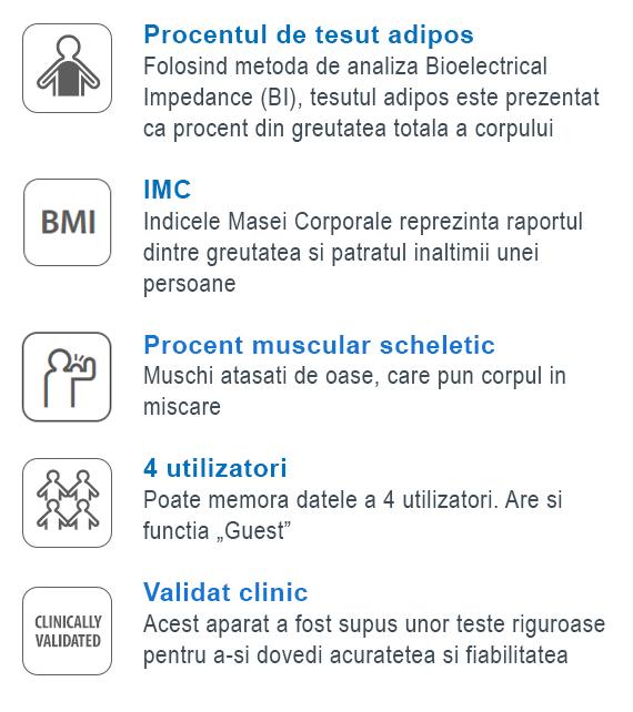 caracteristici-cantar-analizor-corporal-Omron-BF214
