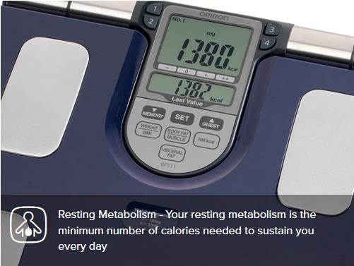 analizor-corporal-Cantar-electronic-OMRON-BF511-metabolism-bazal