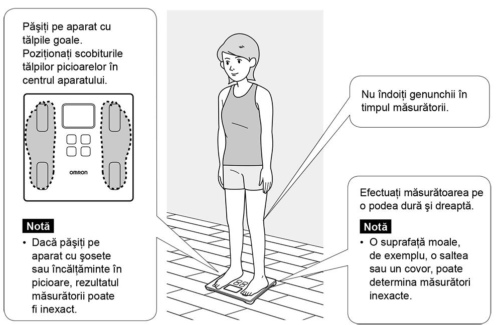analizor-corporal-omron-viva-pozitie-masurare-greutate