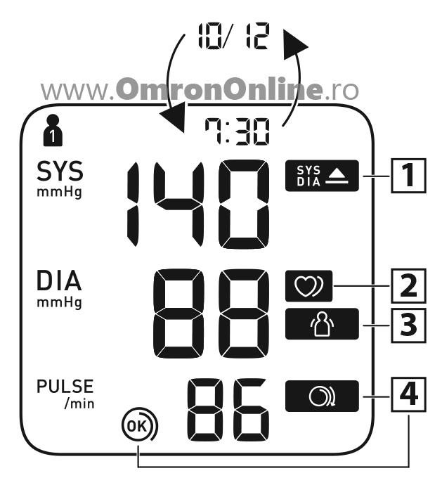 Tensiometru-OMRON-X4-Smart-display