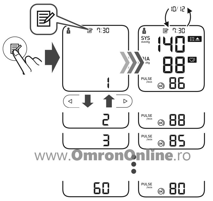 Tensiometru-OMRON-X4-Smart-valori-memorate