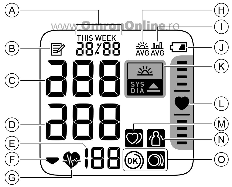 tensiometru-incheietura-OMRON-RS4-display-simboluri