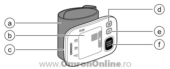 tensiometru-incheietura-OMRON-RS4-display