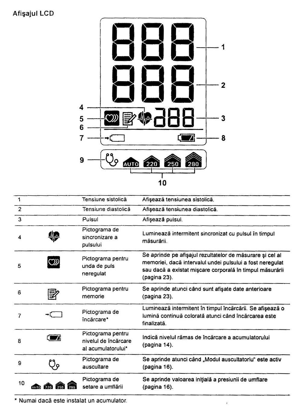 Tensiometru-profesional-portabil-OMRON-HBP-1320-display